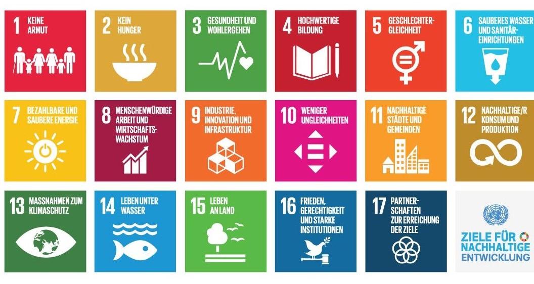 Sustainable Development Goals Übersicht